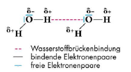 unpolare moleküle